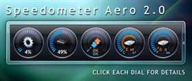 Speedometer Aero