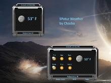 SPatur Weather