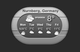 Gui Zero Weather