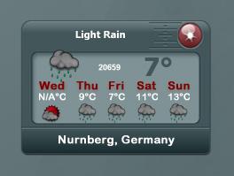 Plethora Weather