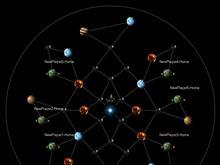 3v3 Asteroid Belt LE-101