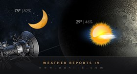 Weather Repors