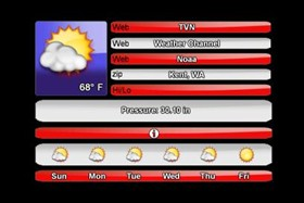 Patriotic Weather Widget